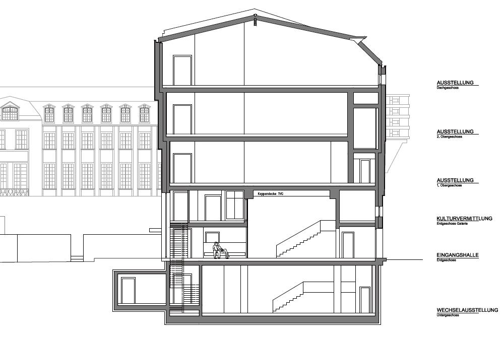 Schnittzeichnung Haus goethehöfe und deutsches romantik museum in bau seite 5